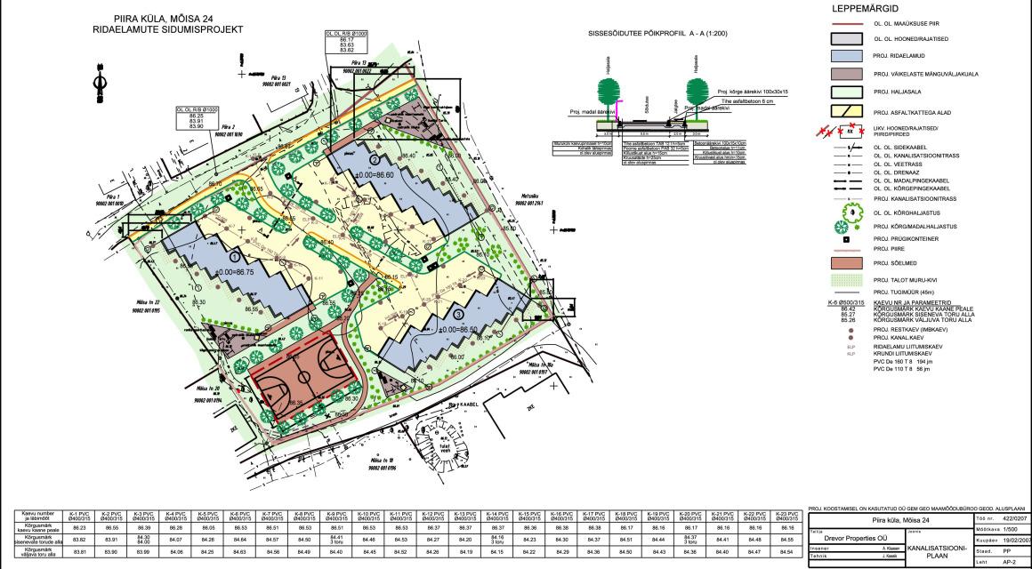 Piira küla ridaelamute sidumis- ja välisvõrkude põhiprojekt Vinni vallas